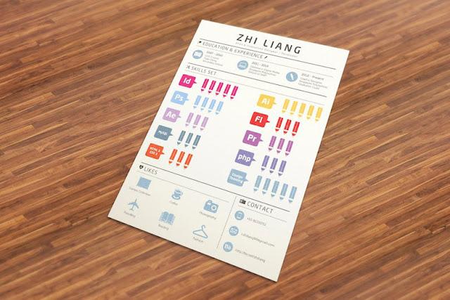 120 diseños de curriculum vitae y plantillas gratis