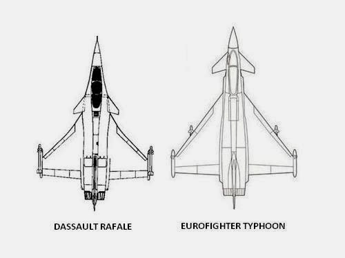 Dassault Rafale VS Eurofighter Typhoon - Eugen Systems Forums