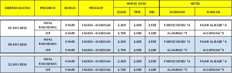 Harga Paket Umroh Awal Ramadhan Juni 2016