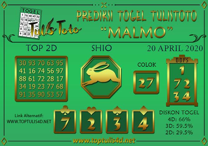 Prediksi Togel MALMO TULISTOTO 20 APRIL 2020