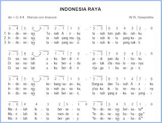 Teks dan Partitur Lagu Indonesia Raya