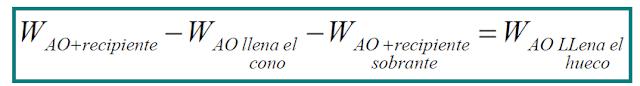 fórmula del método cono y arena