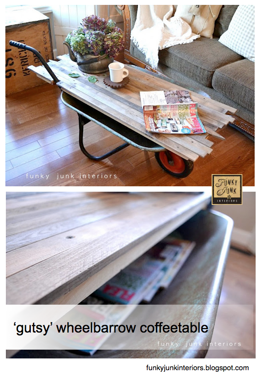 Learn how to make this gutsy wheel barrow coffee table with scrap wood! Easy and assembled in minutes! Click for full tutorial. #repurpose #upcycle #coffeetable