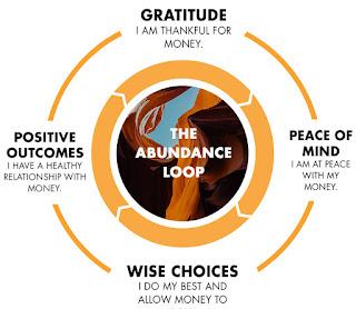 abundance mindset
