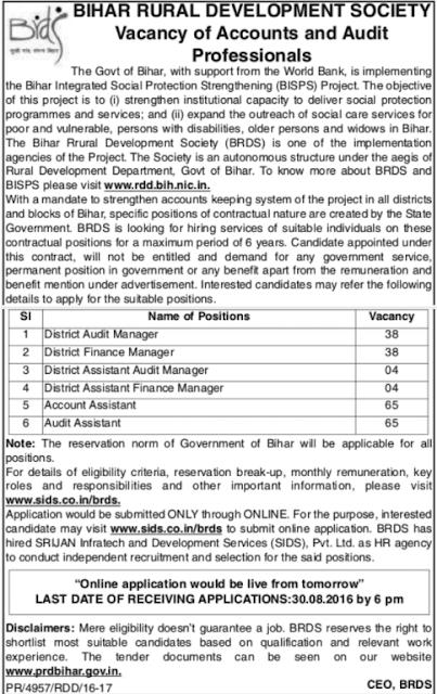Bihar Rural Development Recruitment