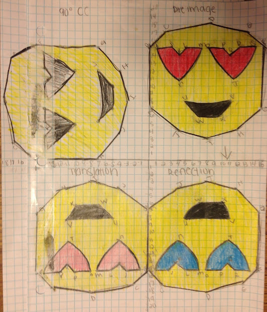 Transformation Math Art Project