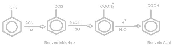 Benzoic is prepared By basic-hydrolysis of benzotrichloride.
