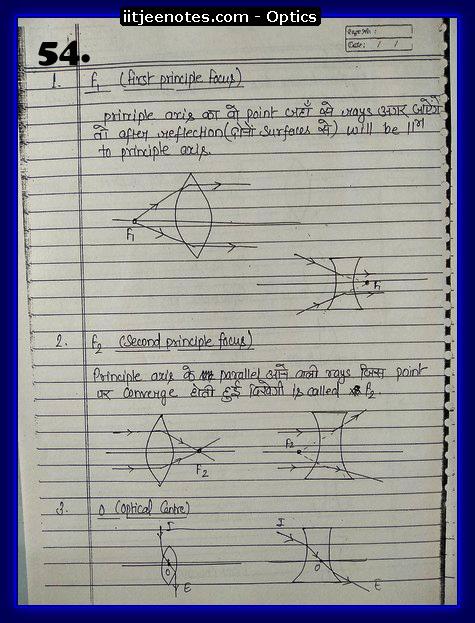 optics notes class 12-9