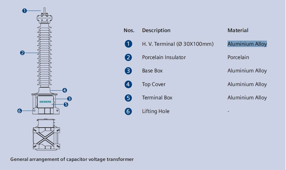 Organbuilding wordpress besides Fault finding also Electrical Breaker Wiring Diagram likewise Electrical Substation furthermore What Is Substation Design In Power. on power isolator transformer