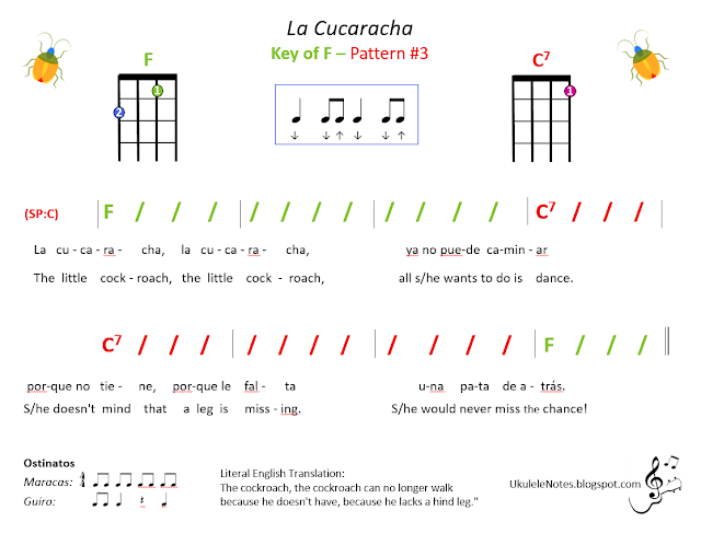 Jeris Youkulele Notes Two Chord Songs In F Pattern 3