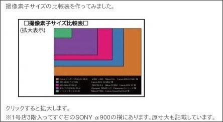 http://news.mapcamera.com/sittoku.php?itemid=10973