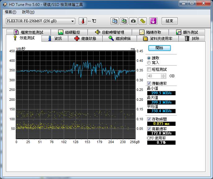 Image%2B001 - Plextor M6V 256G SSD 開箱評測 & Asus K55VD 拆機升級雙硬碟教學