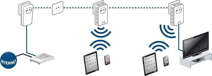 utilizar-dispositivos-PLC