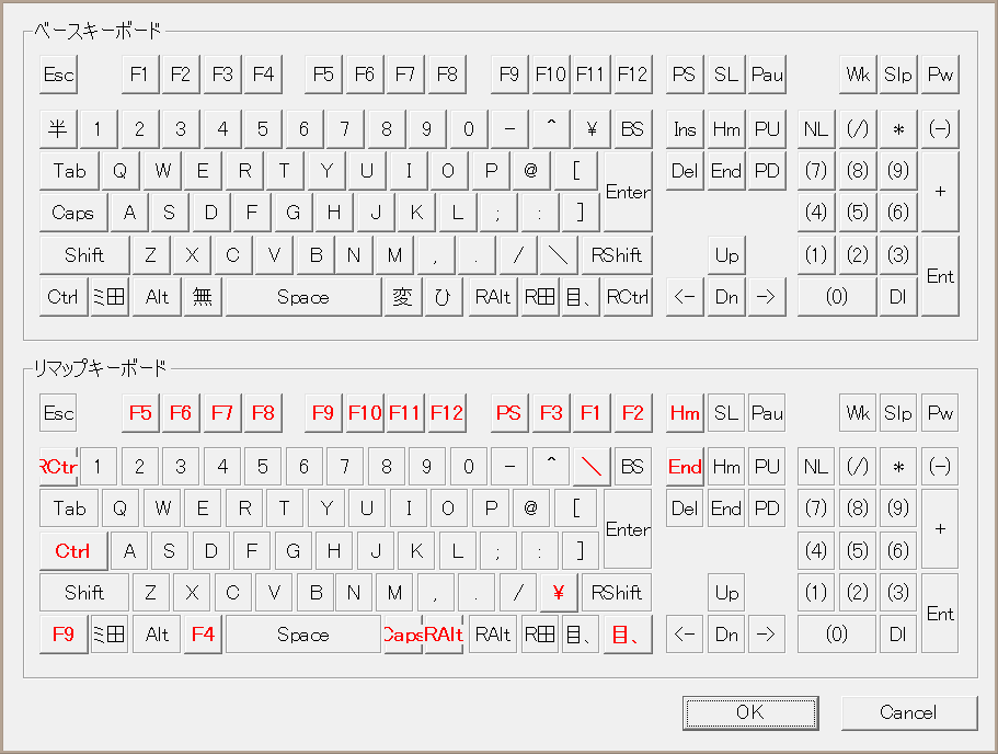 Example for keyboard remapping by XKeymacs