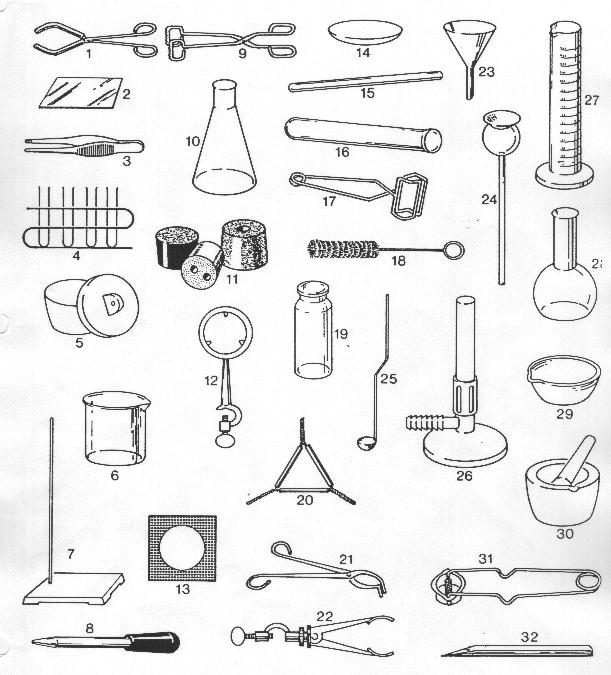 Printables Identifying Lab Equipment Worksheet identify lab equipment worksheet davezan vintagegrn