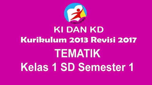 KI dan KD Kelas 1 SD Kurikulum 2013 Revisi 2017