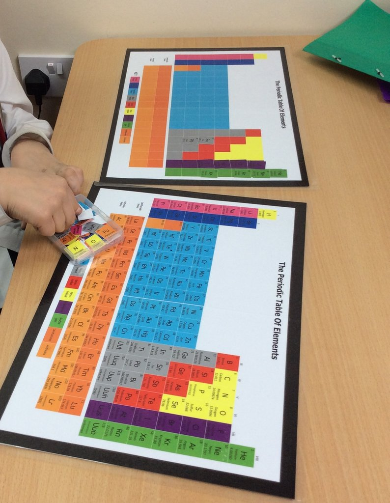 The learning ark elementary montessori great lesson 1 the i created this periodic table activity below and it is definitely one of my favourite materials this can be downloaded from here urtaz Images
