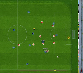 Football Manager Tips When to use your subs