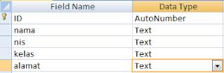 cara membuat Database  Ms Access