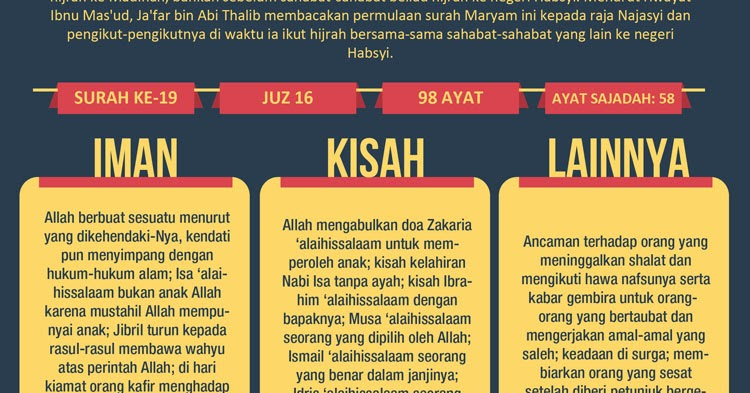 Tadabbur Qs Maryam 26 38 Kontaq Komunitas Tadabbur Al Quran