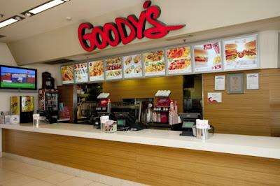 Ανακοίνωση του ομίλου Goody's για την παύση λειτουργίας των καταστημάτων σε Ηγουμενίτσα και Γιάννενα