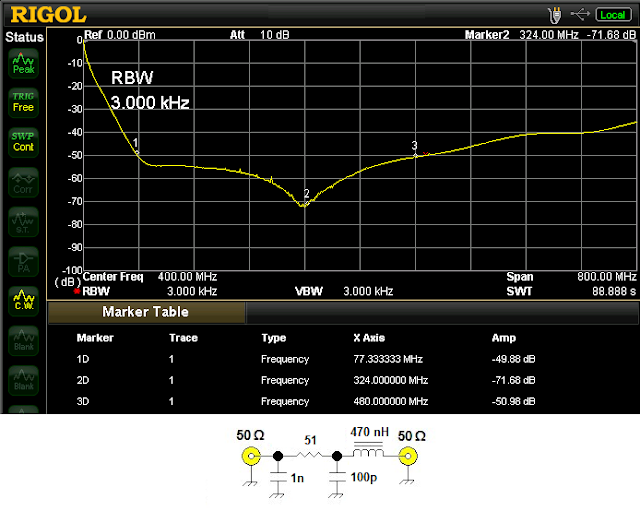 RF Bypass and  Filtration in a UHF VCO 34