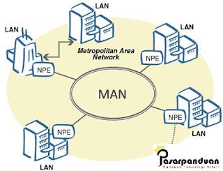jenis jaringan man (metropolitan area network)
