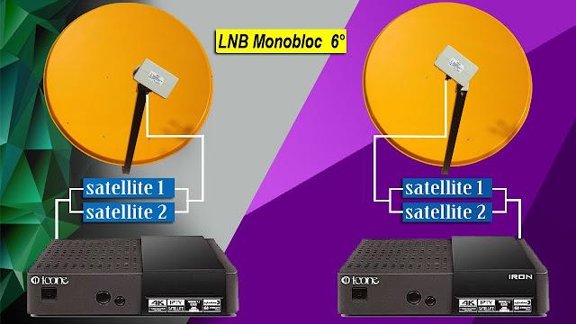 إستقبال قمر أسطرا و هوتبيرد بواسطة LNB Monobloc