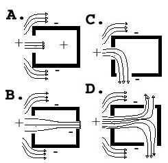 Ac Vent Diagram as well Wiring Diagram Micro Switch additionally Duratec Engine Diagram as well Wiring Diagram For Window Air Conditioner also  on ford focus 2006 heaterair conditioning is not