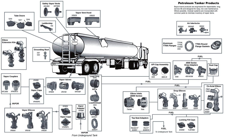 Tant Blog 8 Lpg Autogas