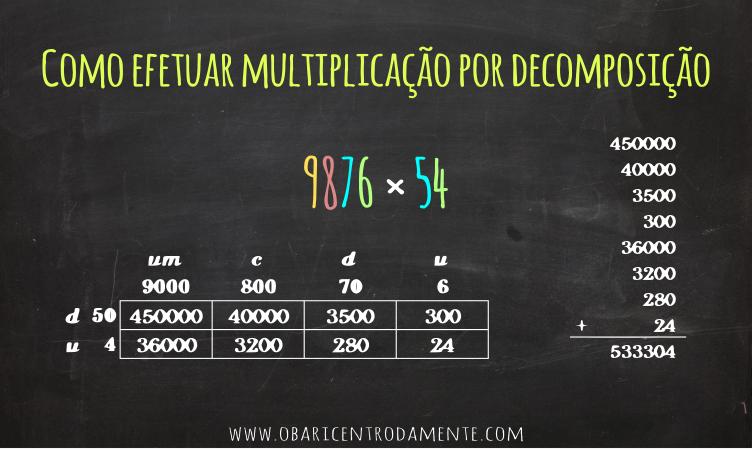 Como efetuar multiplicação por decomposição