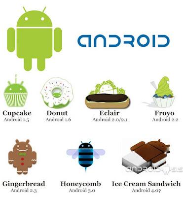 Actualizaciones de Android mensuales