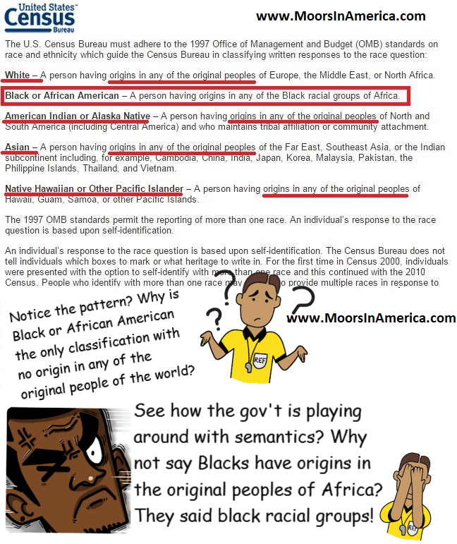 Moors In America | Moorish Americans: Negro - Black Means