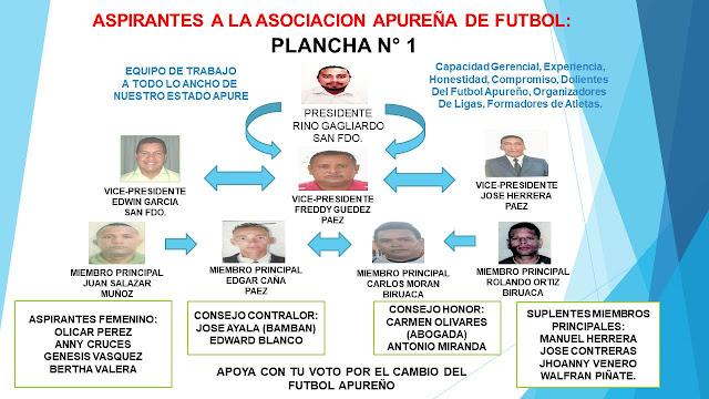APURE: Conozca la plancha # 1, aspirante a las elecciones de la asociación apureña de fútbol.
