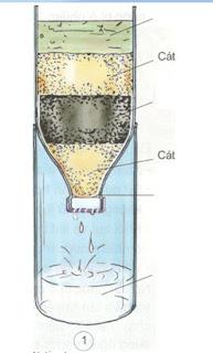 Thực hành: Lọc nước
