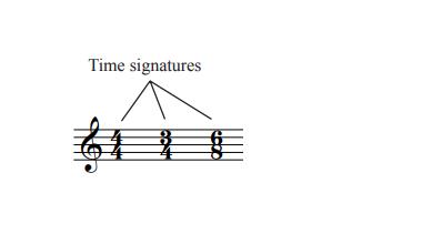 Time-Signatures