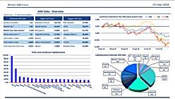 Monitor AIM Italia, report mese di ottobre 2018