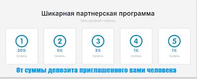 www.zarabotai.online-ng-milk.com