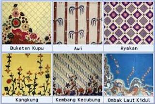 Beberapa Motif Batik Tasik