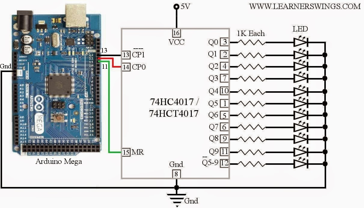 Logic Diagram Of Johnson Counter Wiring Library Circuit Binary Up 4026 Digital We Have Already Seen Animated Presentation Working 74hc4017 74hct4017 With
