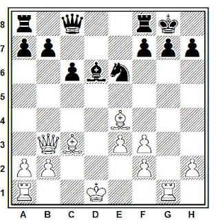 Posición de la partida de ajedrez Sudinovsky - Miljurovsky (URSS, 1989)