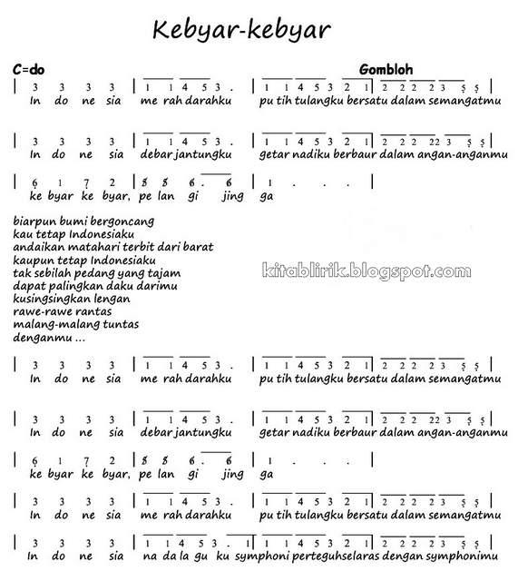 Lirik Lagu Kebyar Kebyar  Lemon Trees Anno 69  KitabLirik