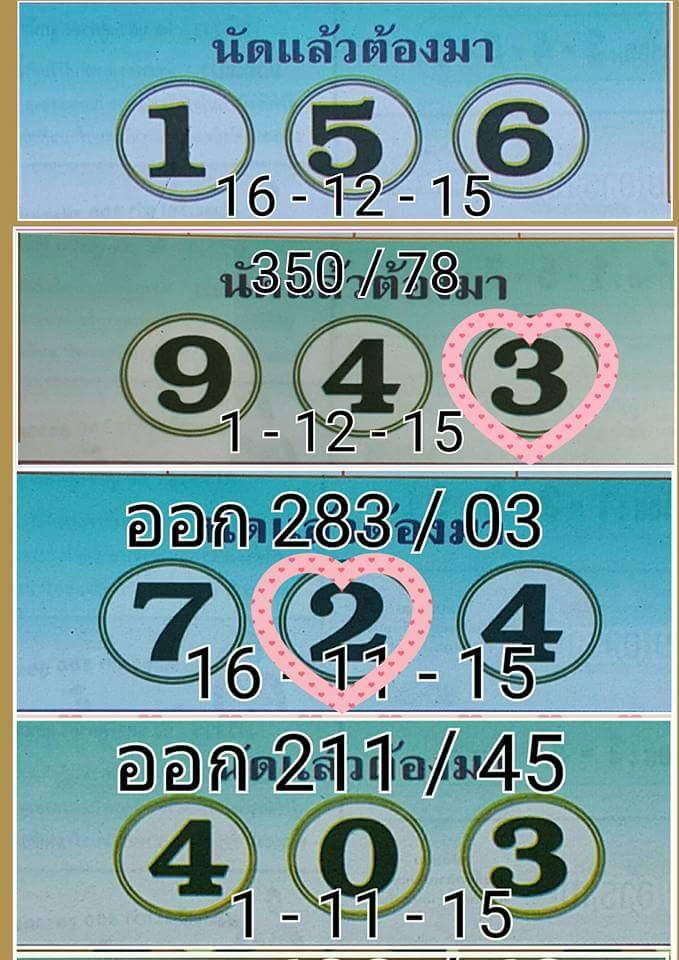 Pin thai lottery total number ajilbab portal ajilbabcom on pinterest