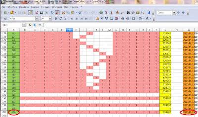 Fig. 5 - Nuovo foglio Calc per controllare 19 LED - i valori da copiare