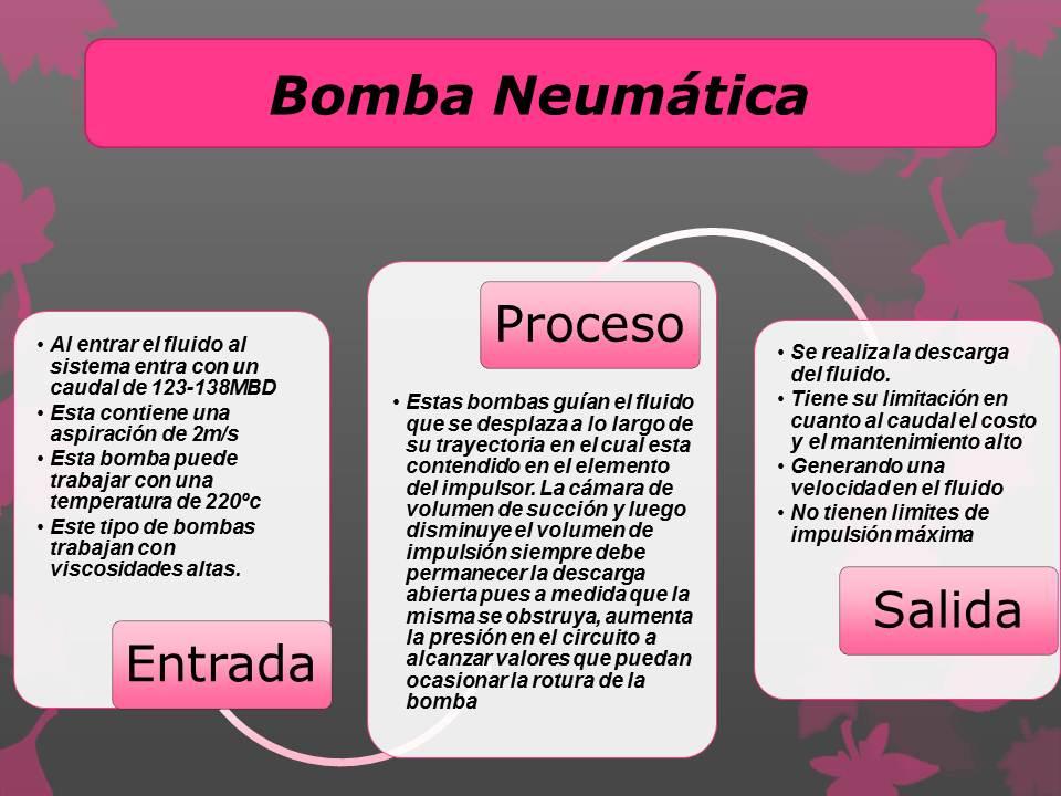 Principio de funcionamiento de la neumatica