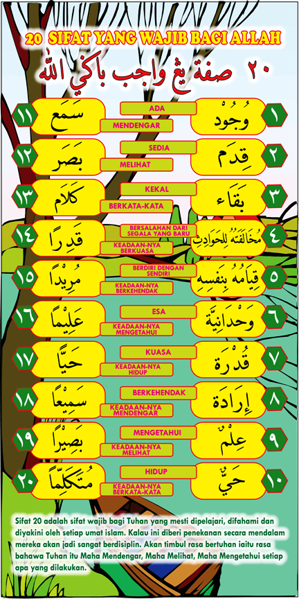 SIFAT 20 ALLAH SWT PDF DOWNLOAD