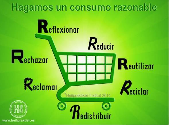 las siete erres del consumidor ecologico