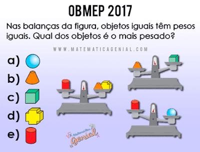 Nas balanças da figura, objetos iguais têm pesos iguais. Qual dos objetos é o mais pesado?