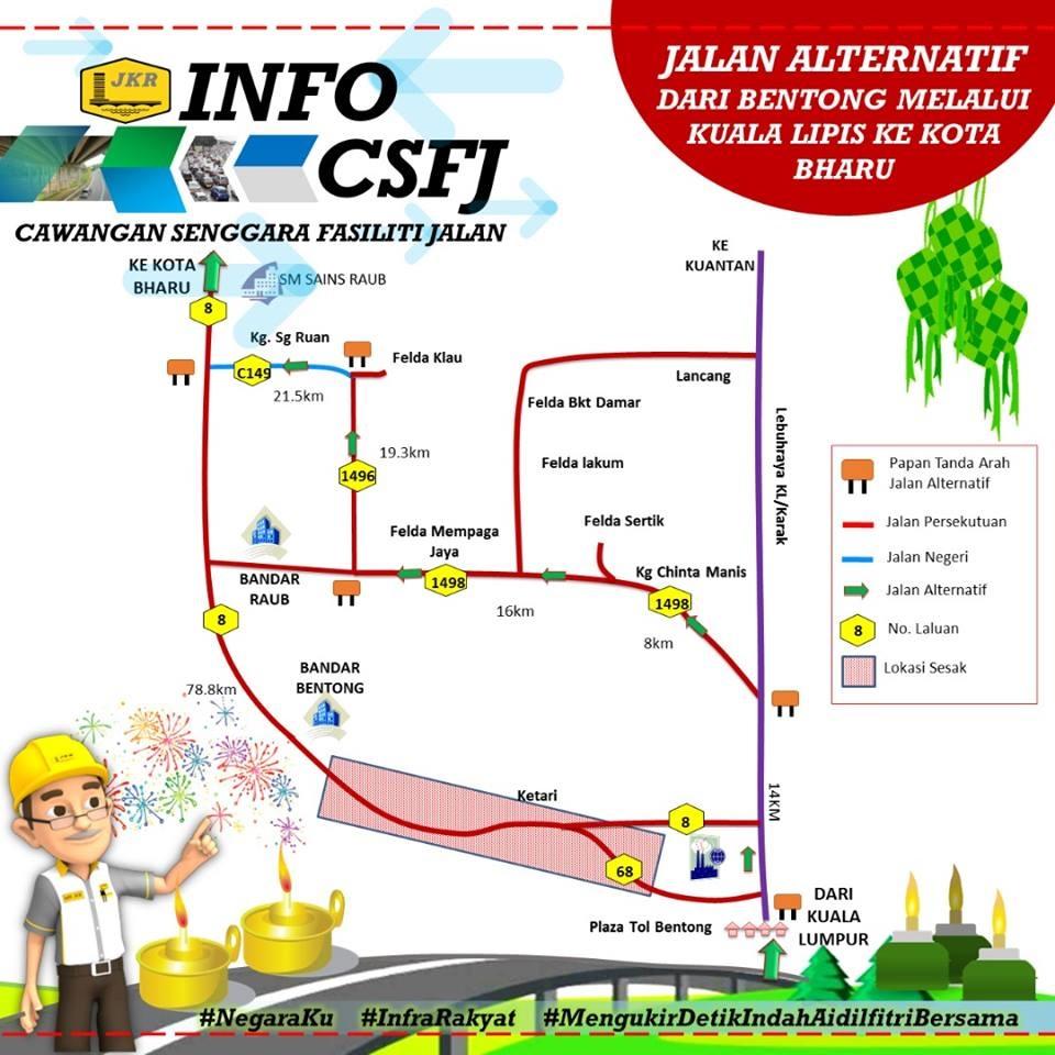 Jalan Alternatif Dari Bentong Melalui Kuala Lipis Ke Kota Bharu