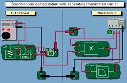 أنظمة الإتصالات Telecommunication systems
